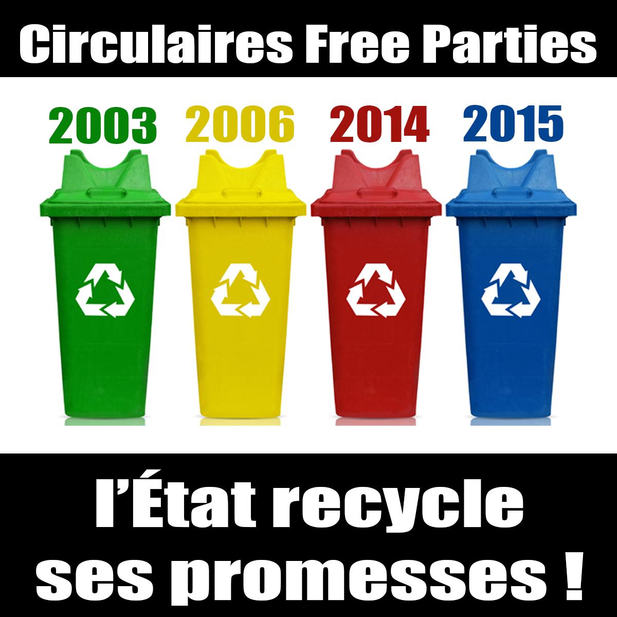 Circulaire sur les Free Parties : l'État recycle ses promesses !